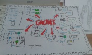 Mind Map Konsep Geografi